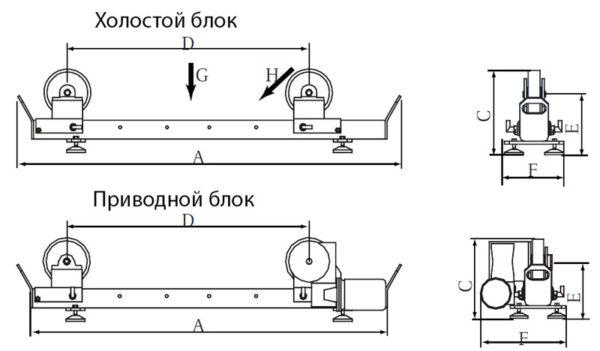 Роликовая опора FRU 1000 CR